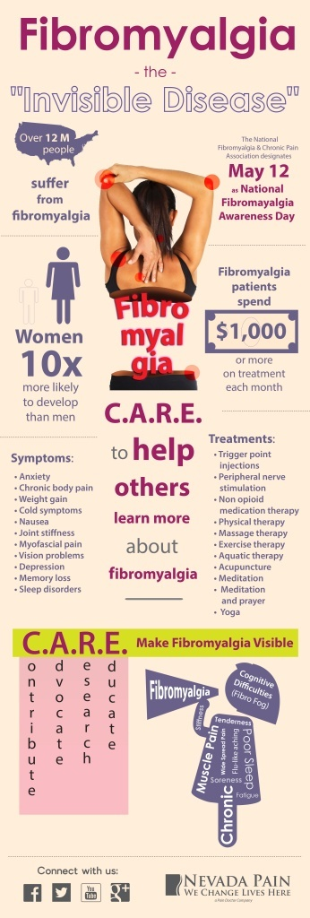 fibromyalgia awareness day