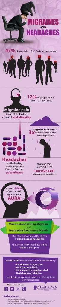 Nevada Pain Migraine Information